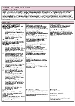 'What's the matter?' - Stage 3 Science Unit Outline