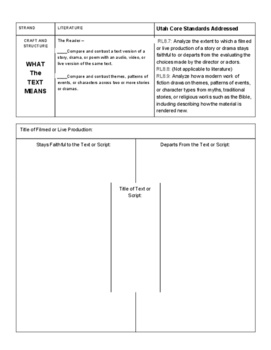 """""""What the Text Means"""" Literature Graphic Organizer"""