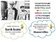 Life like during the Great Depression 16-page lesson pack