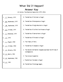 """When Did It Happen?"" American Revolution Matching Worksheet (1777-1781)"