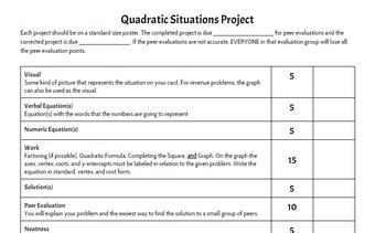"""When are we ever going to need this?"" Quadratic Applications (Word Problems)"