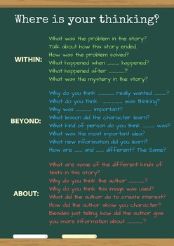 """""""Where is your thinking?"""" Poster (Old School Chalkboard Style)"""