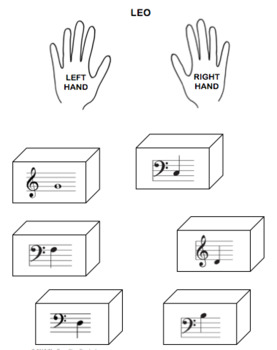 """""""Which Hand?"""" Connecting Right and Left Hands to Music in Treble & Bass Clefs"""