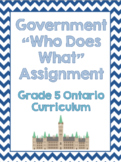 """""""Who Does What"""" Grade 5 Ontario Social Studies Levels of Government Assignment"""