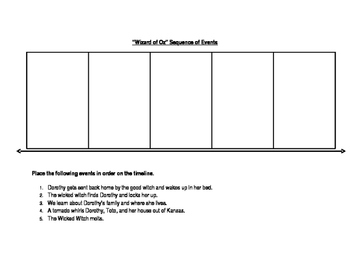 wizard of oz parts of plot by mrs haro lesson resources tpt