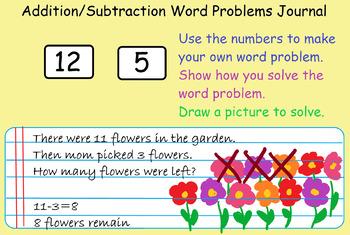 +/- Word Problems Anchor Tasks for Math in Focus/Singapore/Math Talks