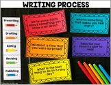 """Writing Process"" Center"
