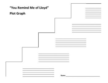 """You Remind Me of Lloyd"" Plot Graph - Lael J. Little"