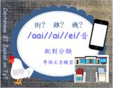 街/aai/? 雞/ai/? 機/ei/? Cantonese Articulation minimal pairs Distance Learning