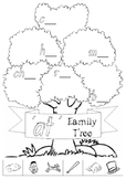 -at Word Family Tree