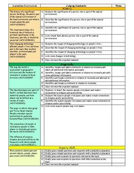 HASS Assessment Checklist