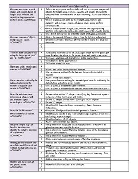 Math Assessment Checklist