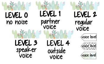 Voice Check Succulent Theme