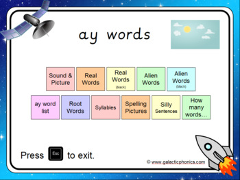 The 'ay' PowerPoint