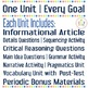 Every Goal Speech Therapy Unit--3 Unit Bundle