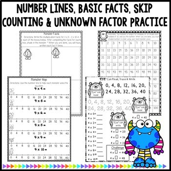 Multiplication Monsters- Practice For Facts of 4 Worksheets