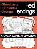 -ed endings - Posters, Printables and Flowcharts