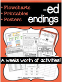 -ed endings - Posters, Printables and Flowcharts