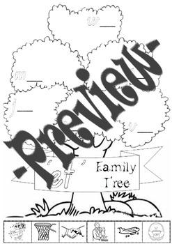 -et Word Family Tree