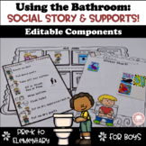Using the Bathroom Boys:  Social Story and Visual Supports