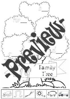 -ig Word Family Tree