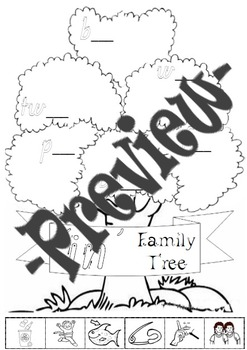 -in Word Family Tree
