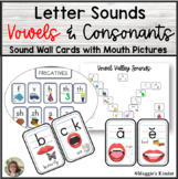 Sound Wall with Mouth Pictures Cards Labels