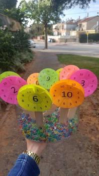(mathematics) multiplication table