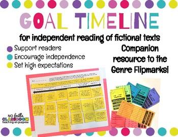 #nofrillsclassroom Goal Timeline for Fictional Texts