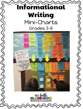 #nofrillsclassroom Self-Help Writing Charts (Informational Writing)