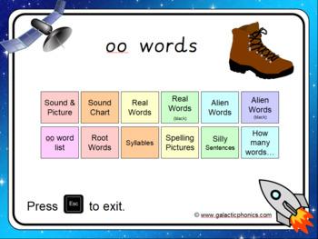 The 'oo' (long u) Phonics PowerPoint