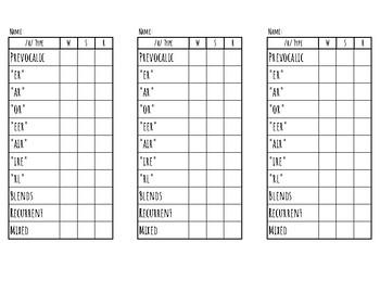 /r/ Articulation Speech Therapy Progress Monitoring Chart