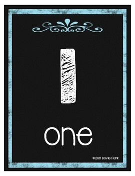 #roomdecor Classroom Decor Chalkboard Number Posters 1-20 Blue