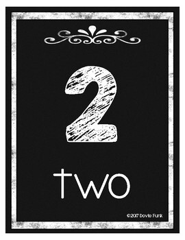 #roomdecor Classroom Decor Chalkboard Number Posters 1-20