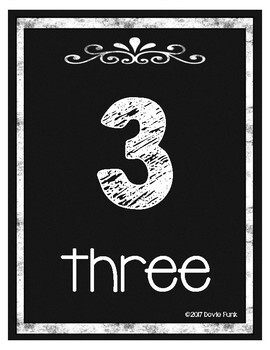 Classroom Decor Chalkboard Number Posters 1-20