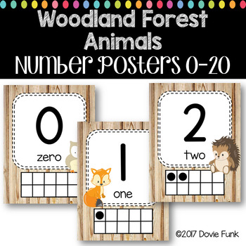 Woodland Theme Classroom Decor Theme Number Posters 0-20 Forest Animals