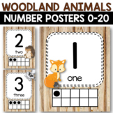 Woodland Animals Classroom Theme Decor Number Posters 0-20 Forest Animals