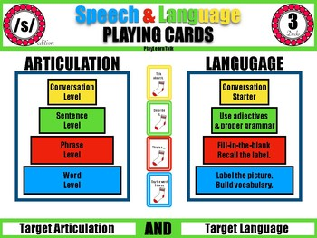 /s/ Speech & Language Playing Cards