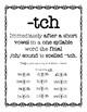-tch Anchor Chart