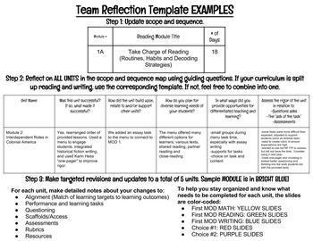#teacherteamfreebie Teacher Team Templates Editable
