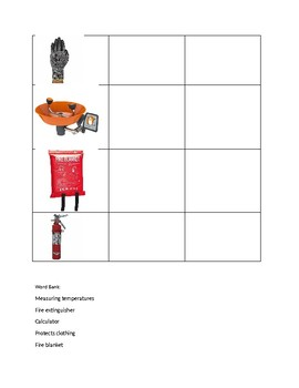 *th grade science tek based lab and safety equipment review