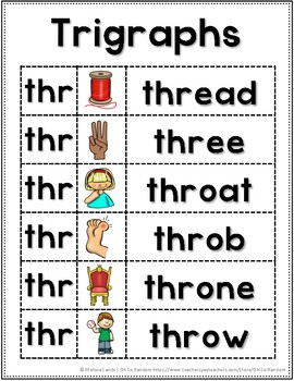 -thr Trigraph Anchor Chart & Practice {Click File, Print}