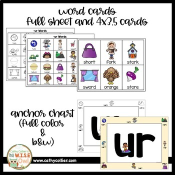 R-Controlled Vowels - ur