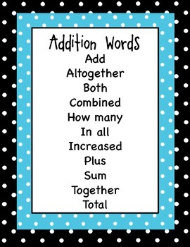 Addition Subtraction Multiplication and Division Polka Dot Keyword Posters