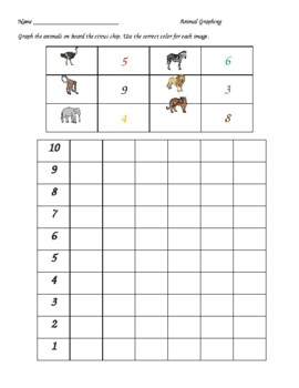 Animal Graphing