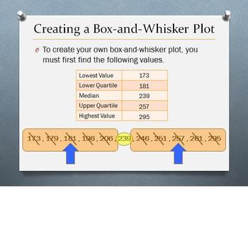 Carolyn Counts: Interactive, Step-by-Step PPT: Creating a Box and Whisker Plot