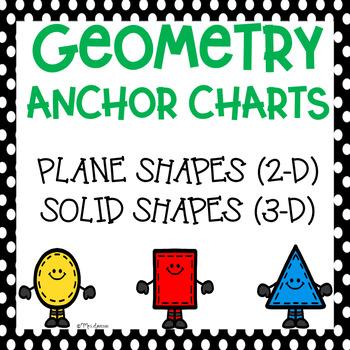 Geometry Anchor Charts FREE