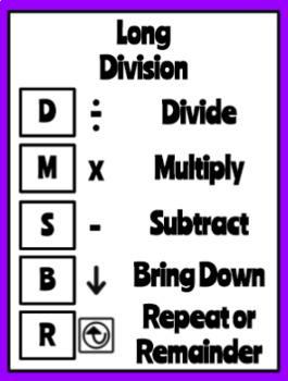 Long Division Anchor Chart FREE