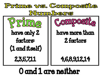 Prime and Composite Numbers Poster or Handout
