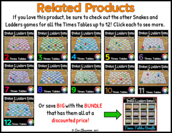 0 & 1 Times Tables Snakes and Ladders Game (Freebie)